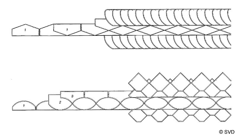 Prinzipskizze Schmuckbänder Schiefer