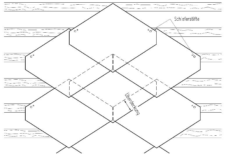Prinzipskizze Rhombusdeckung